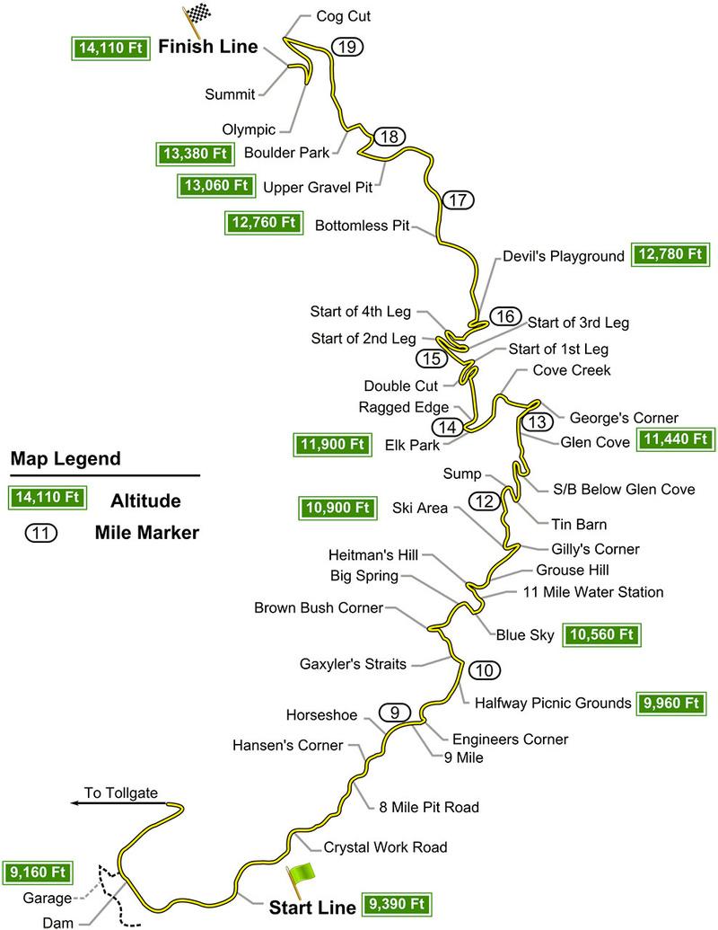 Pikes Peak, course de côte extrême et mythique Pikes-11