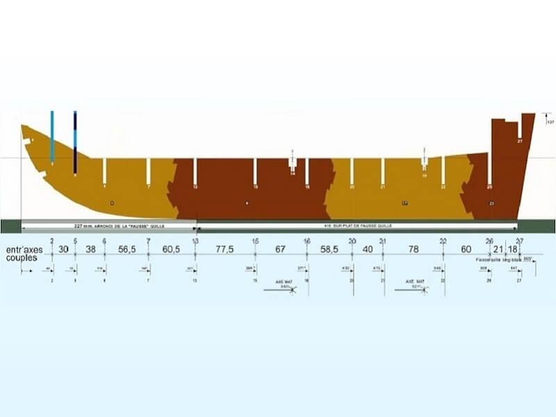 """Construction du """"Sovereign of the Seas"""" au 1/84 par Glénans - Partie I 05711"""