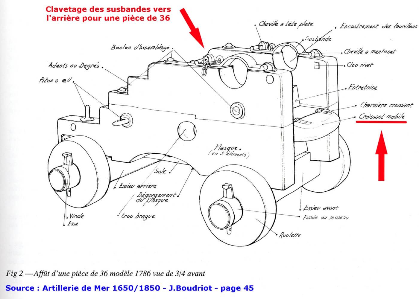 Canons pour le vaisseau de 74 canons Affut_11