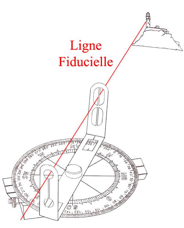 LIGNE FIDUCIELLE Ligne_10
