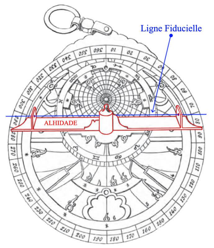 LIGNE FIDUCIELLE Ligne_11