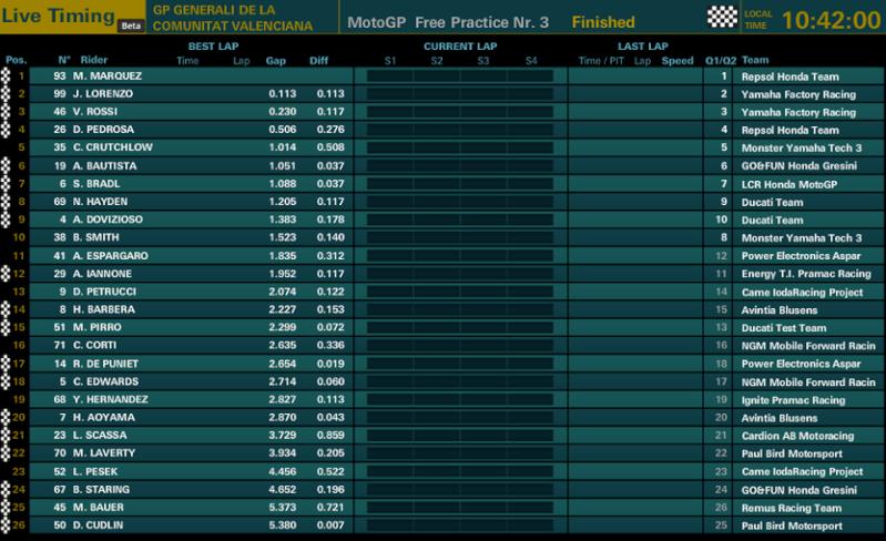 MotoGP - Saison 2013 - - Page 23 14255210