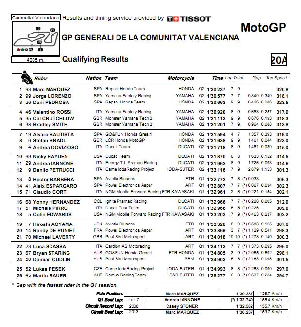 MotoGP - Saison 2013 - - Page 23 14567710