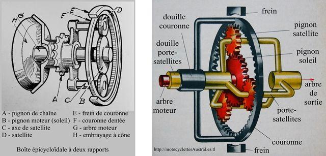 Apprentissage de la mécanique automobile (stages, ressources) Boitee10