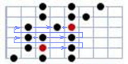 Solfège et théorie musicale Gammed10