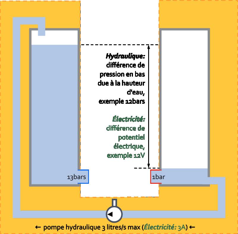 Électronique/électricité Gynyra11