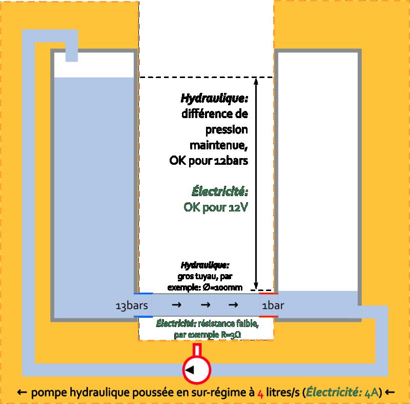 Électronique/électricité Gynyra13