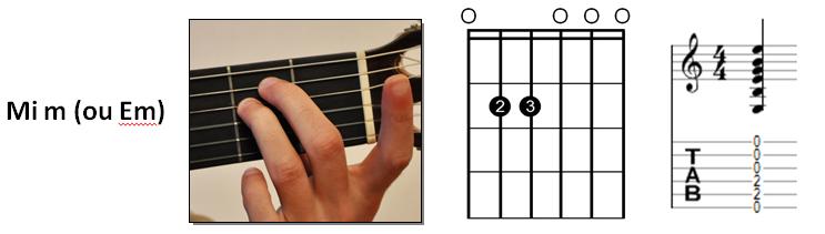 Solfège et théorie musicale La-gui11