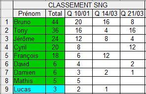Qualifs CNEC 21/03 Captur15