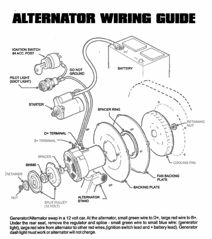 Le faisceau éléctrique d'un buggy - Page 2 Altins10