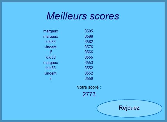 Les départements. Score110