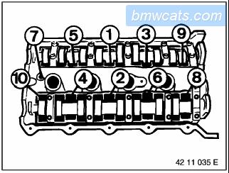 [ Bmw E39 535i M62 an 1999 ] problème liquide refroidissement 10294810