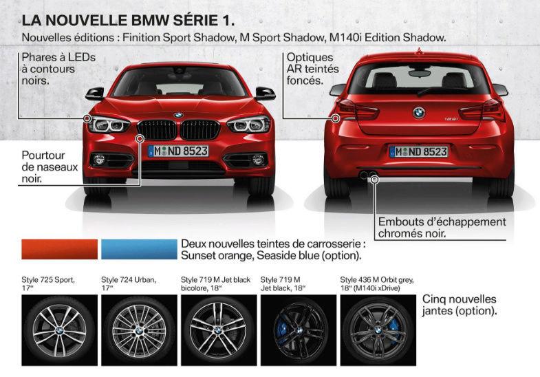 Actualité et Essai BMW et MINI Bmw_se10