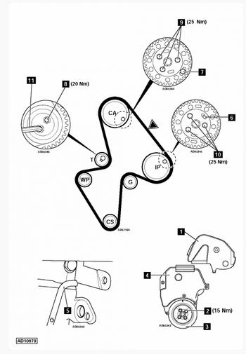 [ Peugeot 106 1,5d ] schéma courroie de distribution Courro10