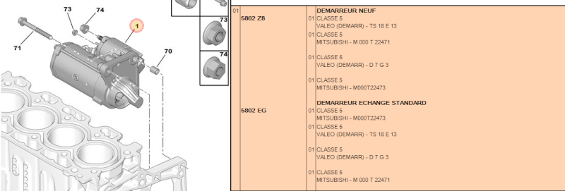 [ Peugeot 407sw 1.6 hdi an 2006 ] référence démarreur  Ref_de10