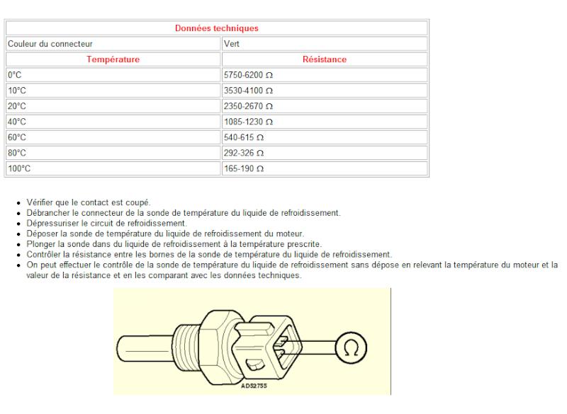 [ Peugeot 605 2.0 16V essence an 1997 ] Problème refroidissement moteur Sonde10