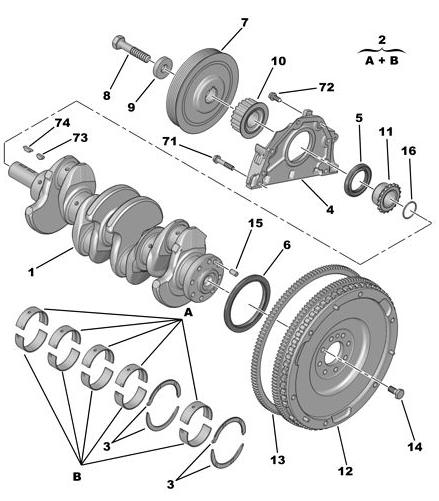 [ Citroen xsara 2.0 hdi 110 an 2002 ] changement volant moteur et embrayage ? (résolu) Volant10