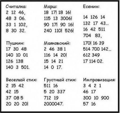 Математические стихи  Getima10