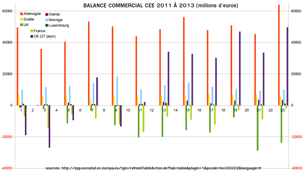 Economie, politique et subvention - Página 5 Balanc11