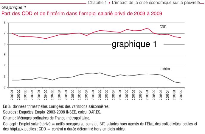 Economie, politique et subvention - Página 5 Graphi10