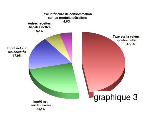 Economie, politique et subvention - Página 5 Graphi12