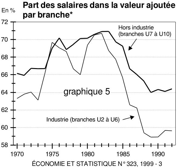 Economie, politique et subvention - Página 5 Graphi14