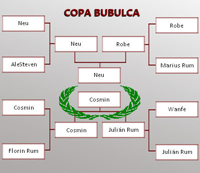 Temporada 2013 - 2014 - Jornada 27 T13-1128