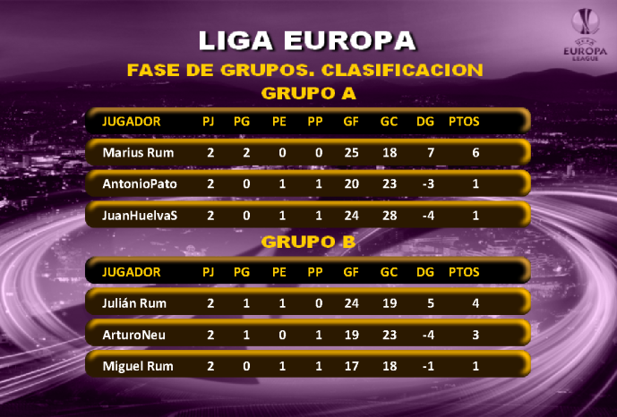 Temporada 2013 - 2014 - Jornada 32 T13-1148