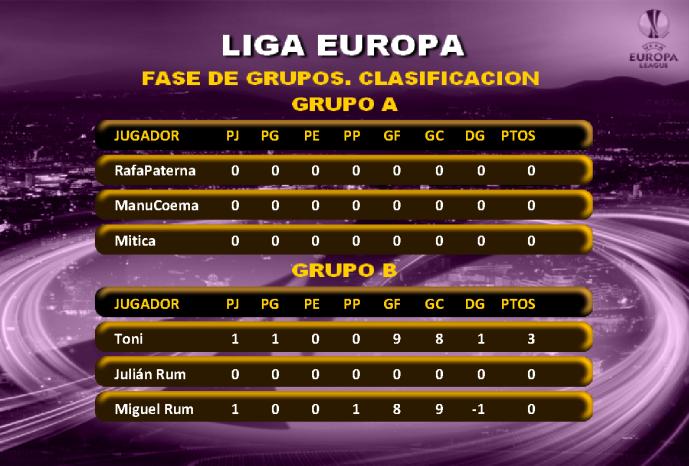 Temporada 2013 - 2014 - Jornada 4 T13-1426