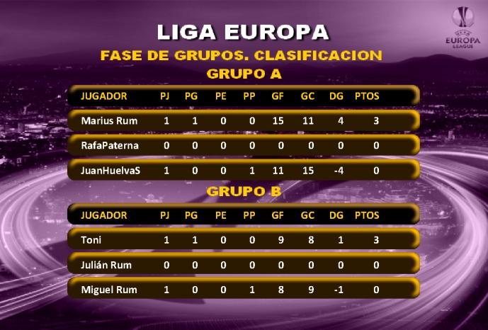 Temporada 2013 - 2014 - Jornada 8 T13-1445