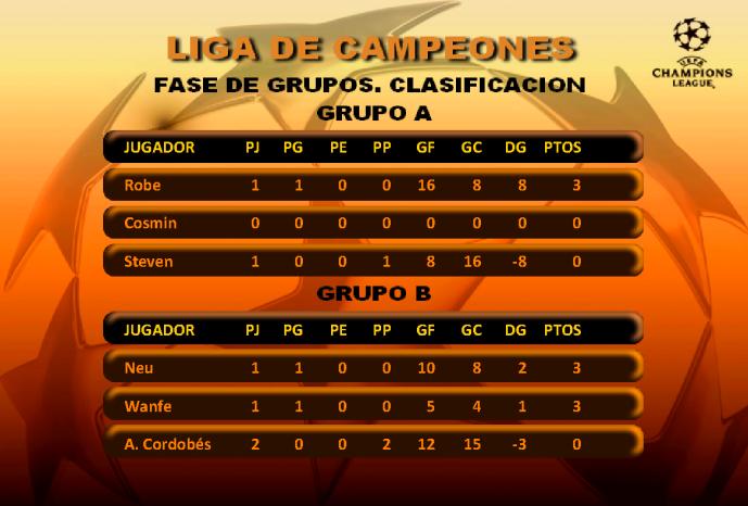 Temporada 2013 - 2014 - Jornada 8 T13-1449