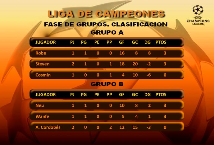 Temporada 2013 - 2014 - Jornada 9 T13-1453