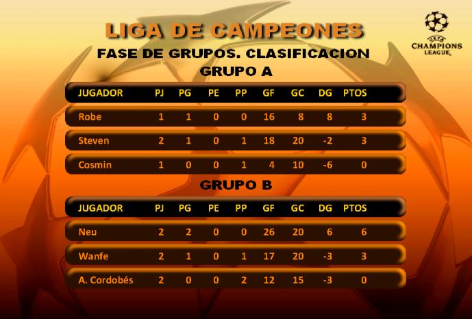 Temporada 2013 - 2014 - Jornada 12 T13-1469