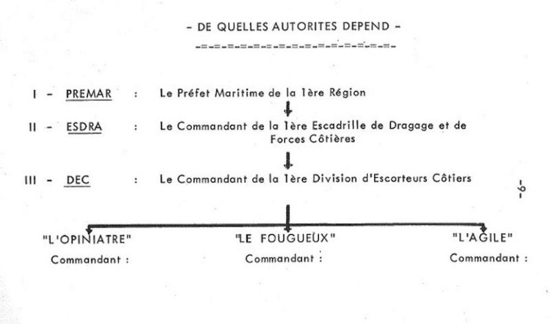 L'AGILE (E.C.) - Page 6 Organi10