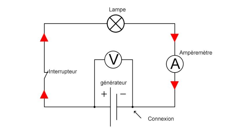 De l'utilité de la conductivité??? - Page 2 Circui10