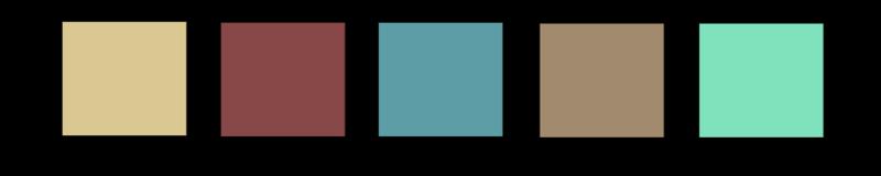 [Info bug/Proposition d'amélioration] forum. Couleu10