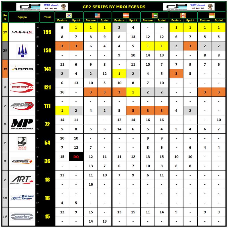 6ª etapa - Monaco  Img_1510
