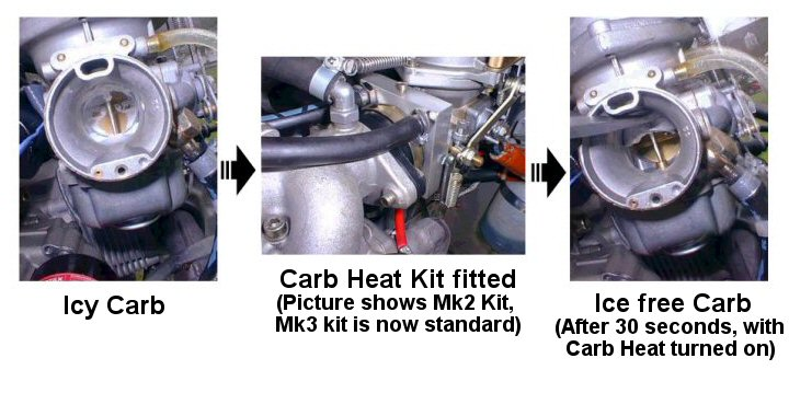 Givrage Carburateur Rotax From_i10