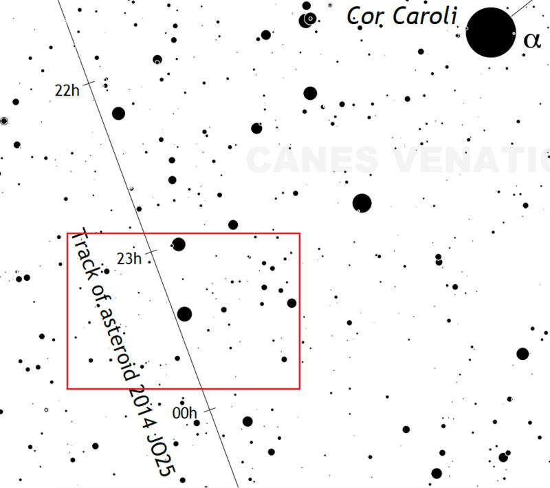 2014 JO25 survol de la Terre 2014jo10