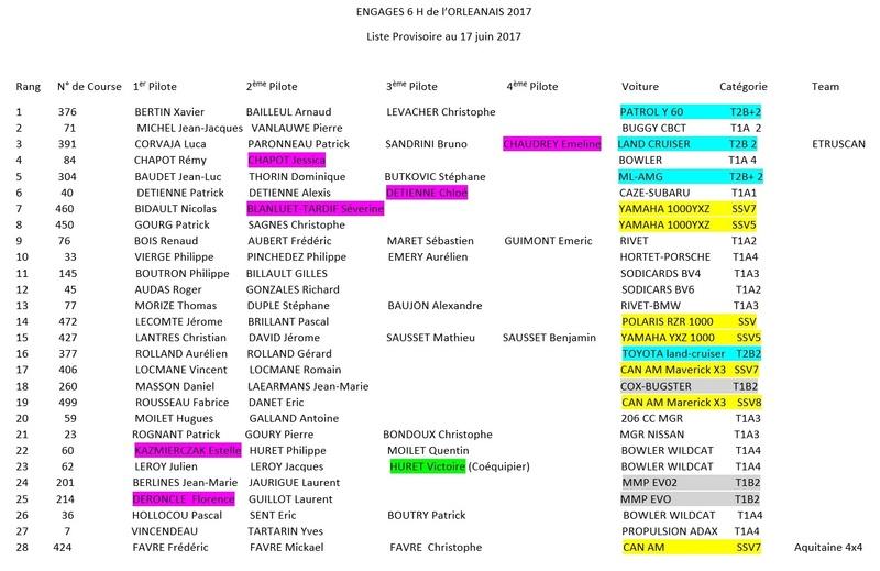 6H de l'Orléanais 2017 - Liste des engagés 2ème mise à jour! Engagy10