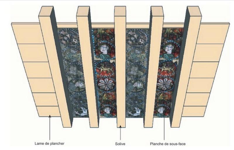 Descubren las pinturas de una techumbre del siglo XIII en Lagrasse 3-110