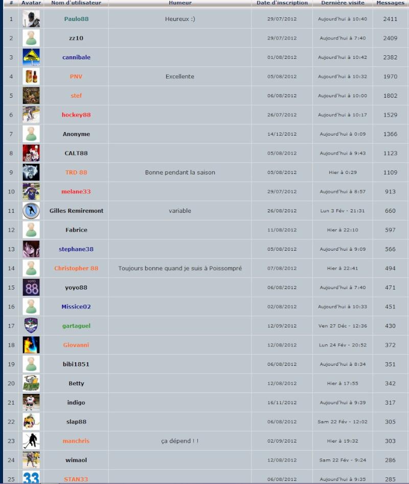 Nouveautés du Forum - Page 8 Toppos10
