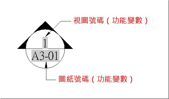 AutoCAD 圖紙集 - 圖紙視圖功能 Dst0710