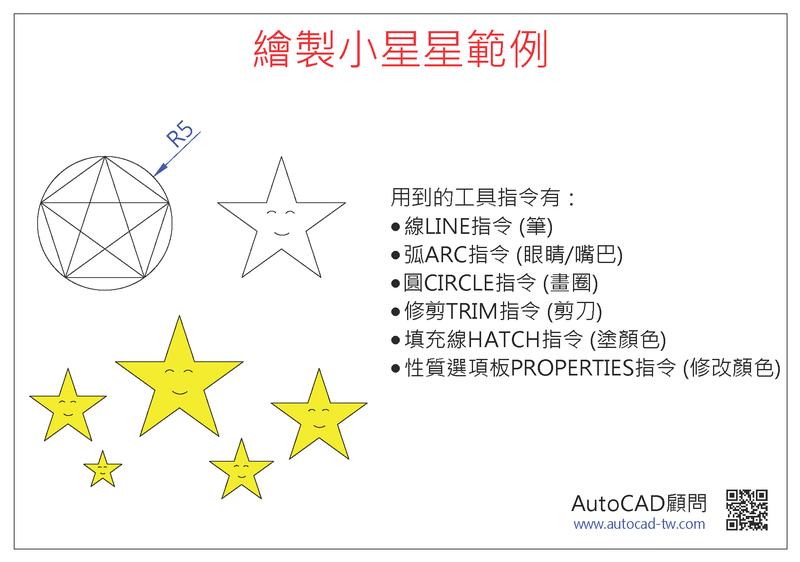 [新手入門]AutoCAD體驗課程範例-兒童版 Zeuuoa10
