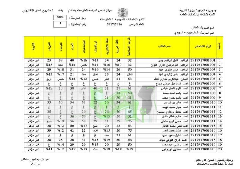 نتائج الامتحانات الخارجية للثالث المتوسط 2017 تربية المثنى  110