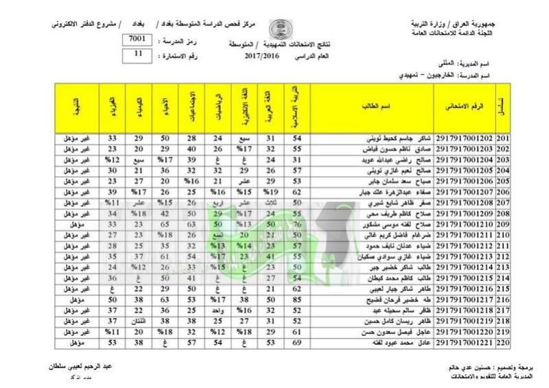 نتائج الامتحانات الخارجية للثالث المتوسط 2017 تربية المثنى  1113