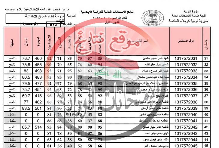تربية كربلاء تعلن نتيجة الصف السادس الابتدائى 2018 1187
