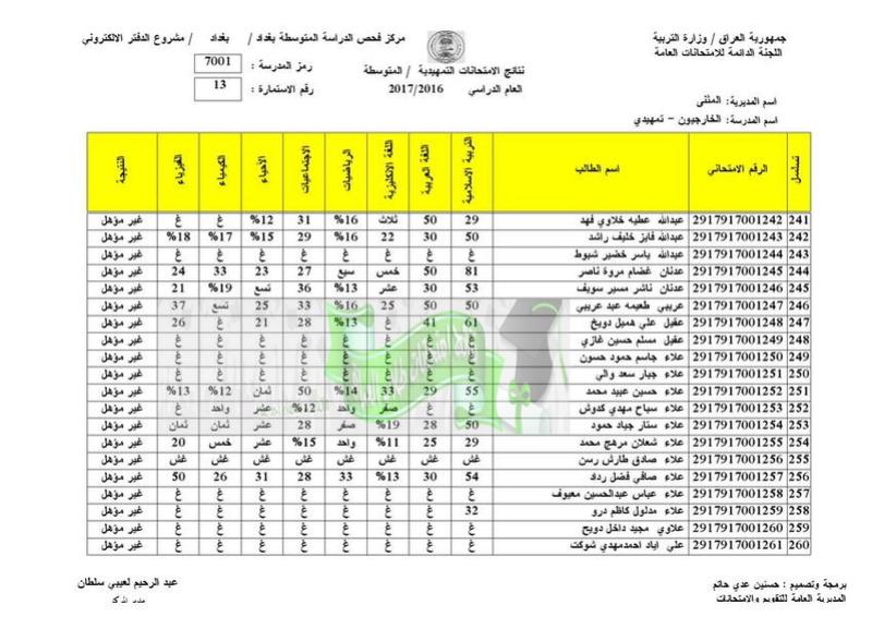 نتائج الامتحانات الخارجية للثالث المتوسط 2017 تربية المثنى  1310