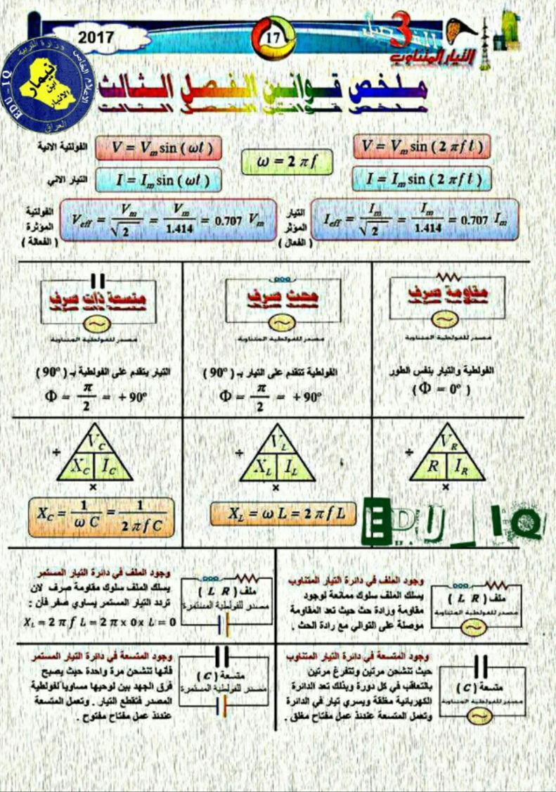 ملخص قوانين الفيزياء للسادس العلمى مرشحات 2018 1419