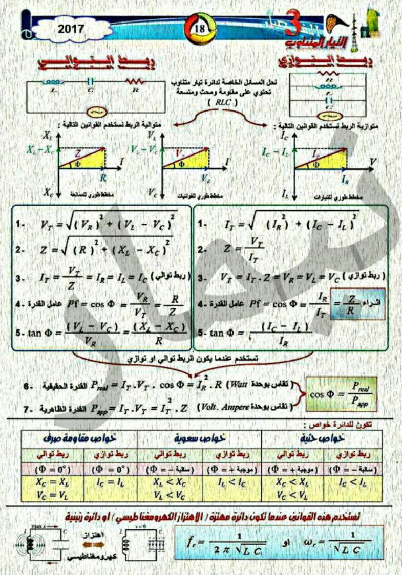 ملخص قوانين الفيزياء للسادس العلمى مرشحات 2018 1518